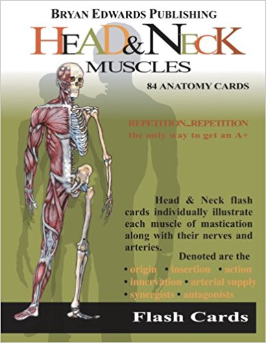 Head & Neck MusclesFlash Cards